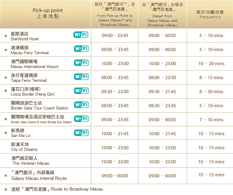 Free Shuttle Bus to The Bar and Lounge Ritz Carlton Macau 2016, Free Shuttle Bus to The Bar and Lounge Macau 2016, ritz carlton macau free shuttle bus 2016, ritz carlton macau free shuttle bus timetable 2016, how to get to ritz carlton macau, how to get to the lounge and bar macau, ritz carlton macau transportation 2016, ritz carlton macau address, ritz carlton macau location, ritz carlton macau map, macau ritz carlton afternoon tea address, macau ritz carlton afternoon tea location, the lounge and bar macau free shuttle bus 2016, the lounge and bar macau free shuttle bus timetable 2016, the lounge and bar macau free shuttle bus schedule 2016, ritz carlton macau free shuttle bus schedule 2016,