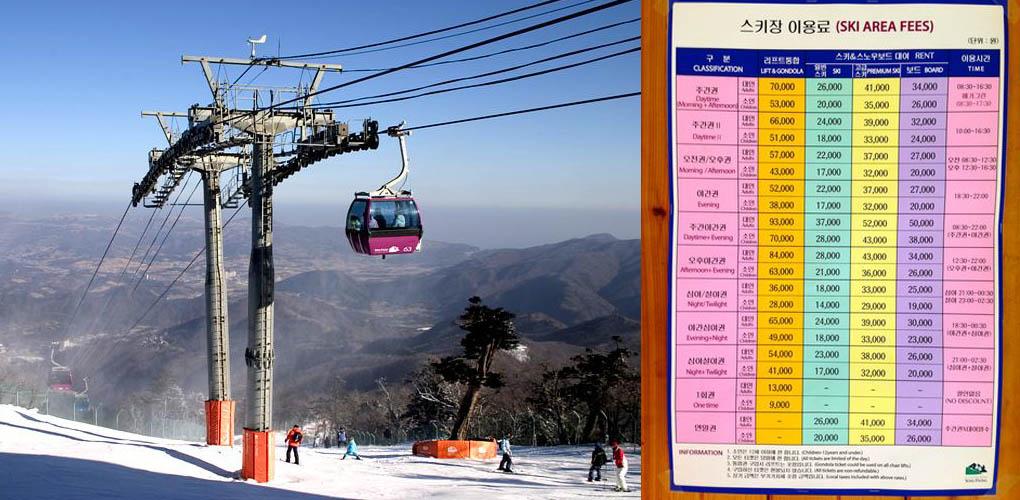 yongpyong ski resort cable car ticket ski lift yongpyong ski resort